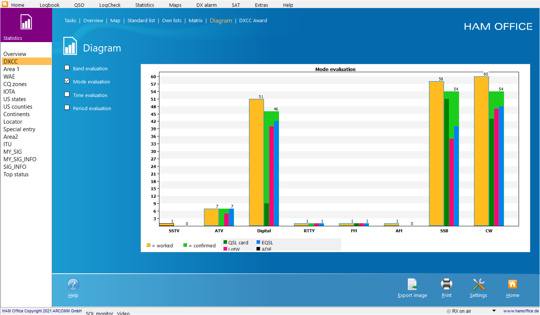 qso-evaluation diagram mode evaluation hamoffice my amateur radio logbook