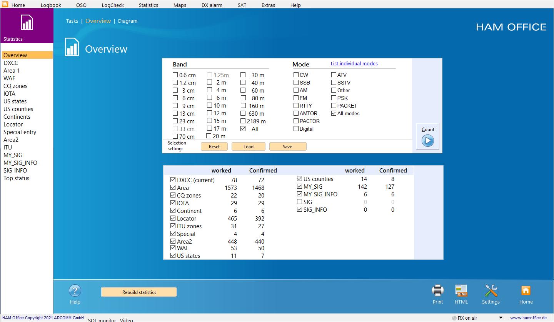 statistics overview hamoffice my amateur radio logbook